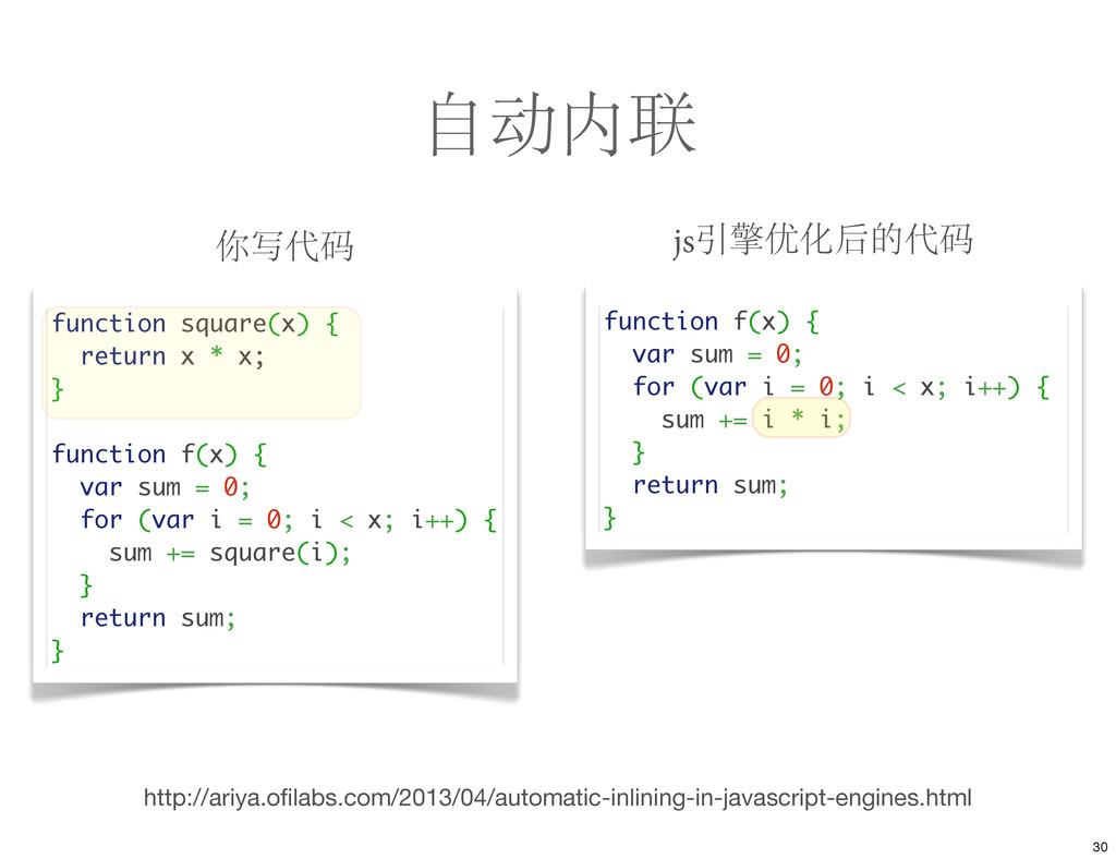 自动内联 你写代码 js引擎优化后的代码 function square(x) { retur...