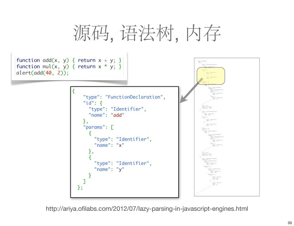 源码, 语法树, 内存 http://ariya.ofilabs.com/2012/07/laz...