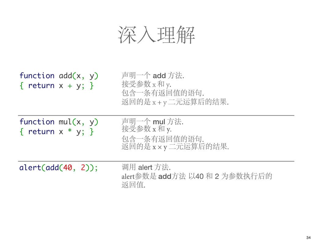 深入理解 function add(x, y) { return x + y; } 声明一个 ...