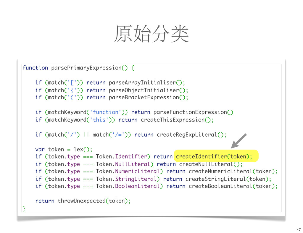 原始分类 function parsePrimaryExpression() { if (ma...