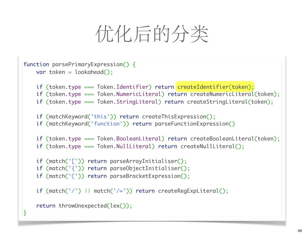 优化后的分类 function parsePrimaryExpression() { var ...