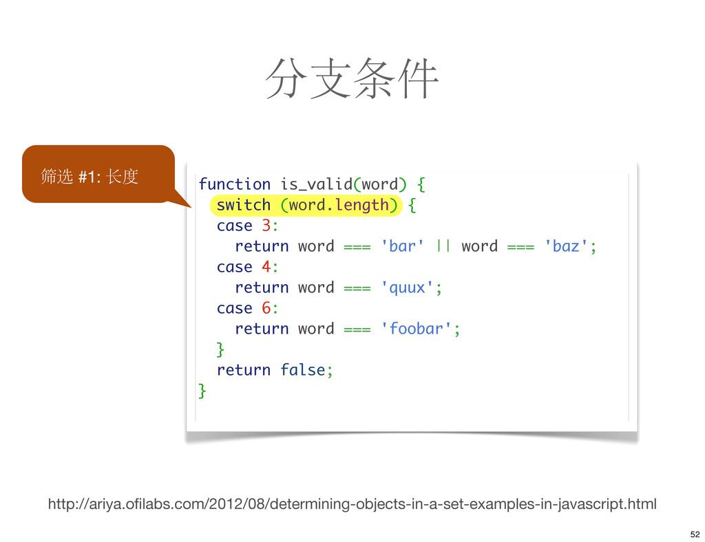分支条件 function is_valid(word) { switch (word.len...