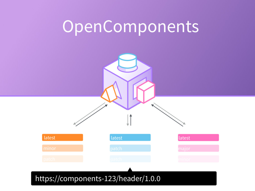 OpenComponents Restaurant Profile Search Result...