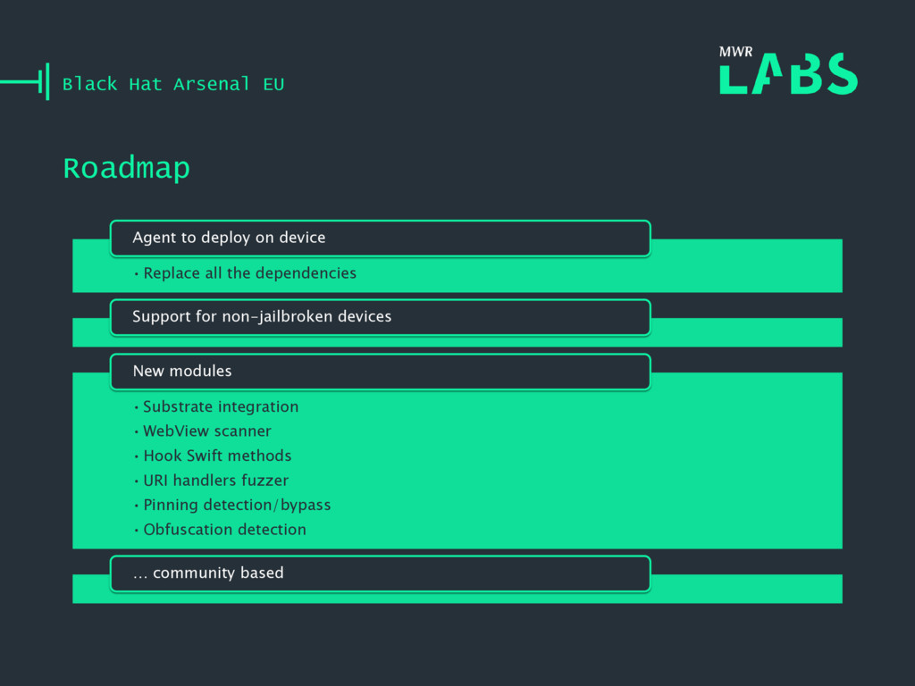 Roadmap Black Hat Arsenal EU •Replace all the d...