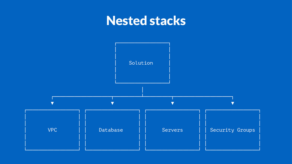 Nested stacks ┌─────────────────┐ │ │ │ │ │ Sol...