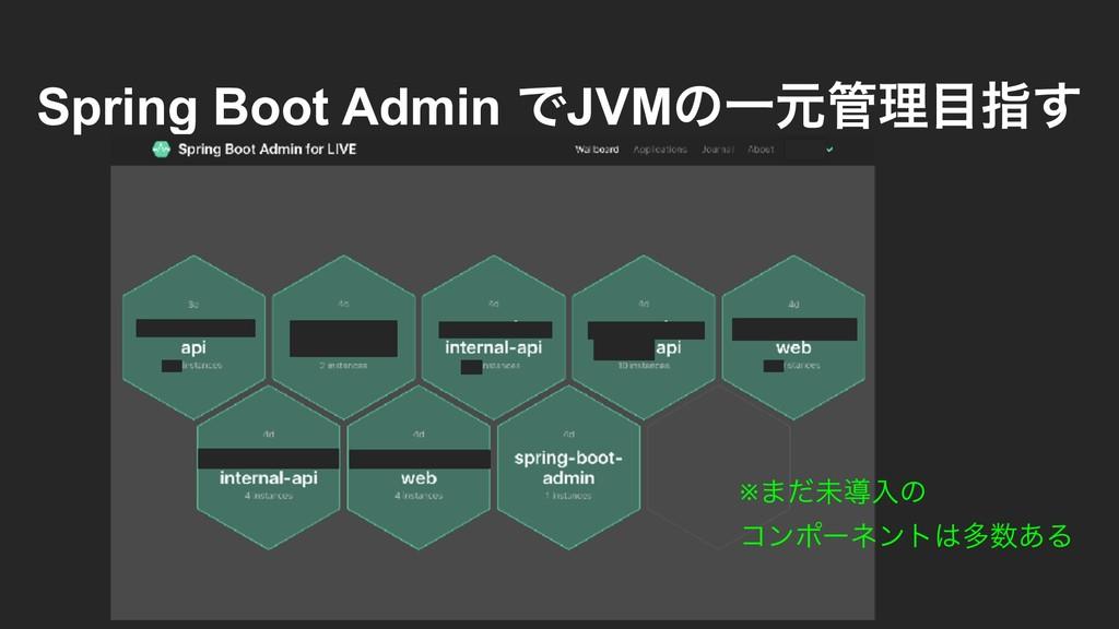 Spring Boot Admin ͰJVMͷҰݩཧࢦ͢ ※·ͩະಋೖͷ ίϯϙʔωϯτ...