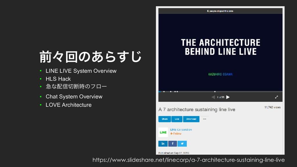 લʑճͷ͋Β͢͡ ● LINE LIVE System Overview ● HLS Hack...