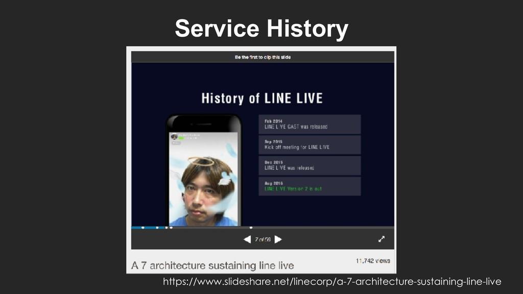 Service History https://www.slideshare.net/line...