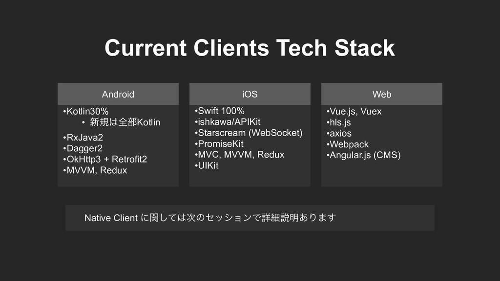 Android iOS Web •Vue.js, Vuex •hls.js •axios •W...