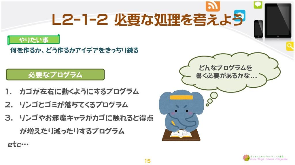 L2-1-2 必要な処理を考えよう やりたい事 何を作るか、どう作るかアイデアをきっちり練る ...