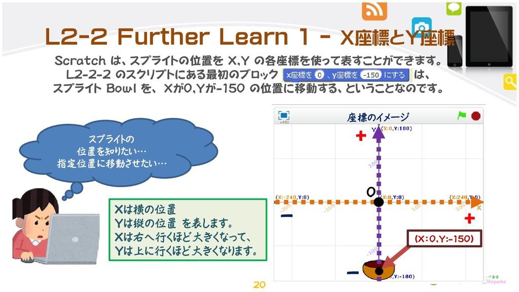 L2-2 Further Learn 1 - X座標とY座標 スプライトの 位置を知りたい… ...
