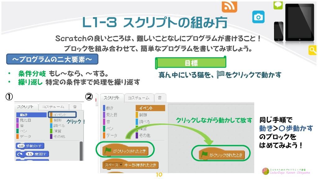 L1-3 スクリプトの組み方 Scratchの良いところは、難しいことなしにプログラムが書ける...