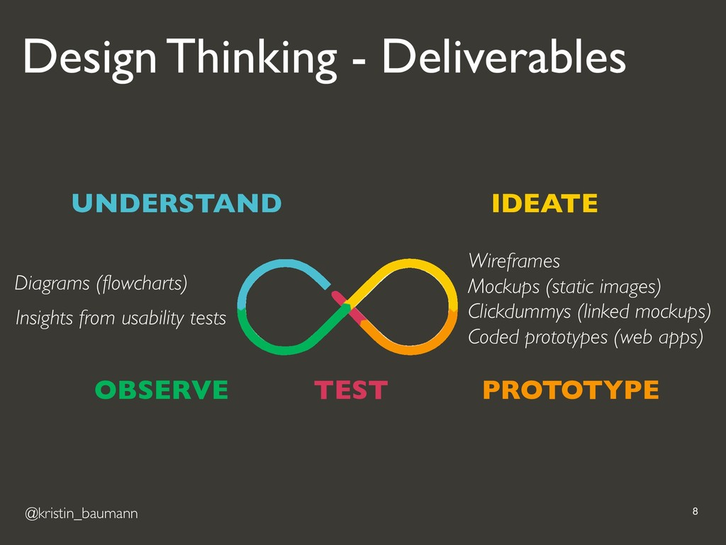 @kristin_baumann !8 Design Thinking - Deliverab...