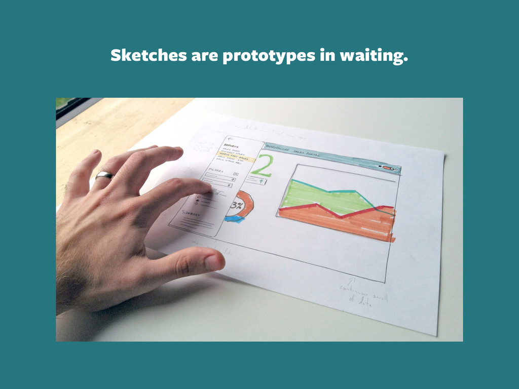 Sketches are prototypes in waiting.