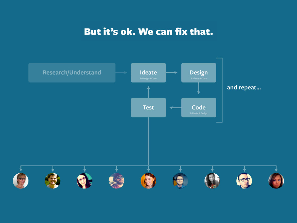 But it's ok. We can fix that. Research/Understan...