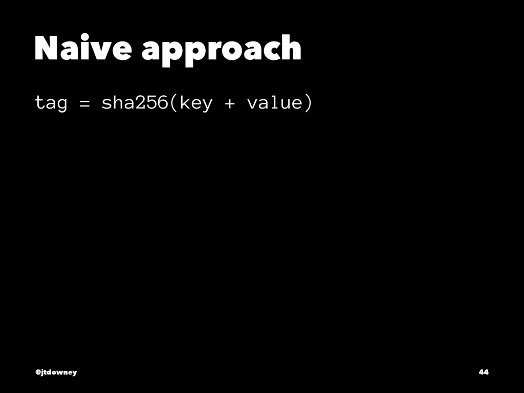Naive approach tag = sha256(key + value) @jtdow...