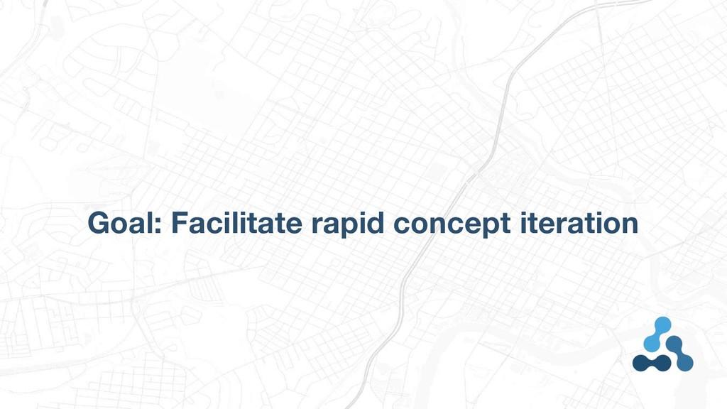Goal: Facilitate rapid concept iteration