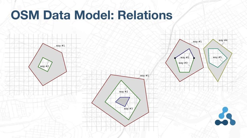 OSM Data Model: Relations
