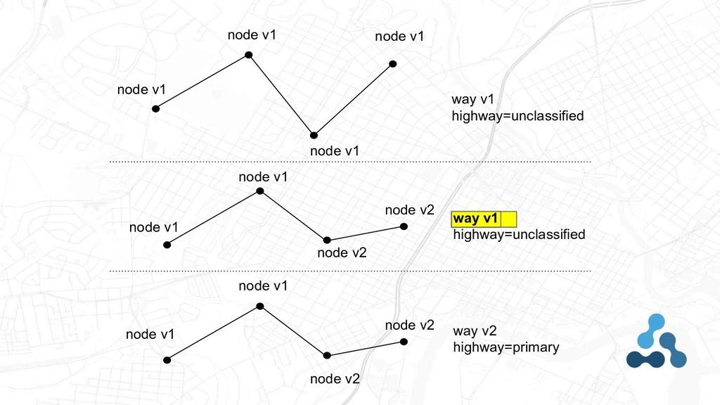 way v1 highway=unclassified node v1 node v1 nod...