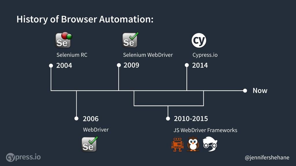 @jennifershehane 2004 Selenium RC 2006 WebDrive...