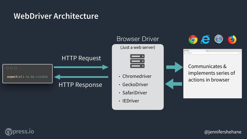 @jennifershehane HTTP Request HTTP Response Bro...