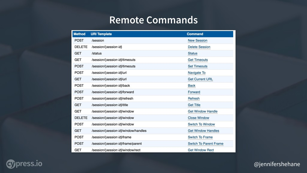 @jennifershehane Remote Commands
