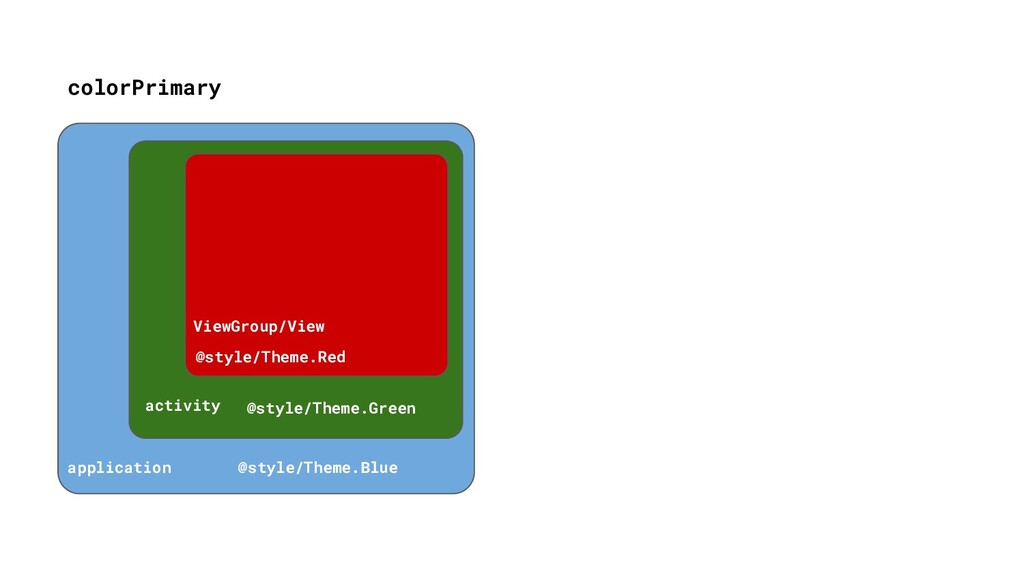 application colorPrimary activity ViewGroup/Vie...