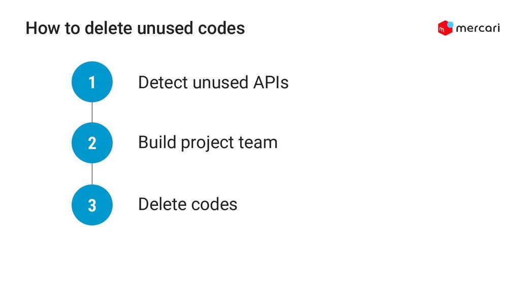 How to delete unused codes Detect unused APIs B...