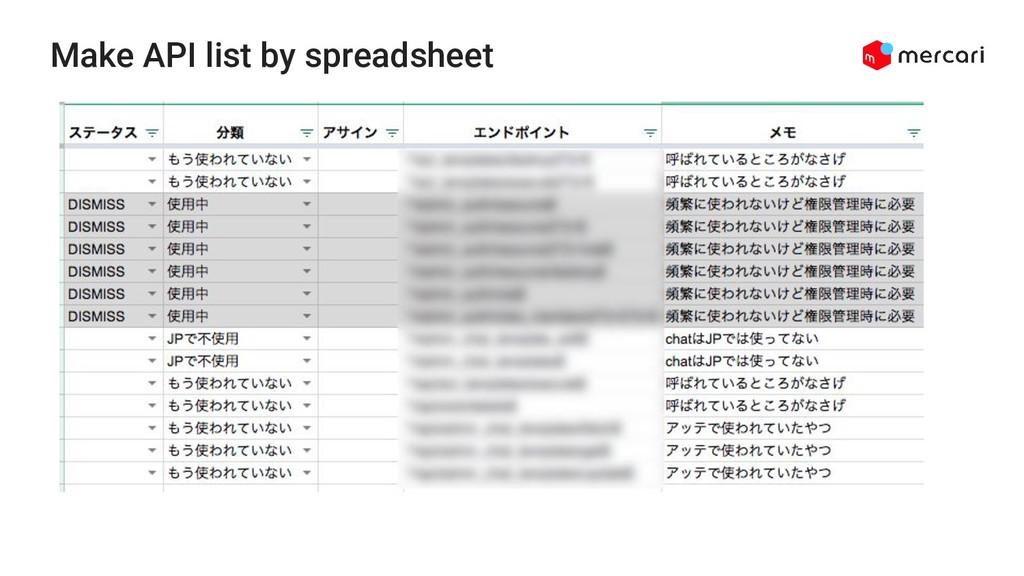 Make API list by spreadsheet