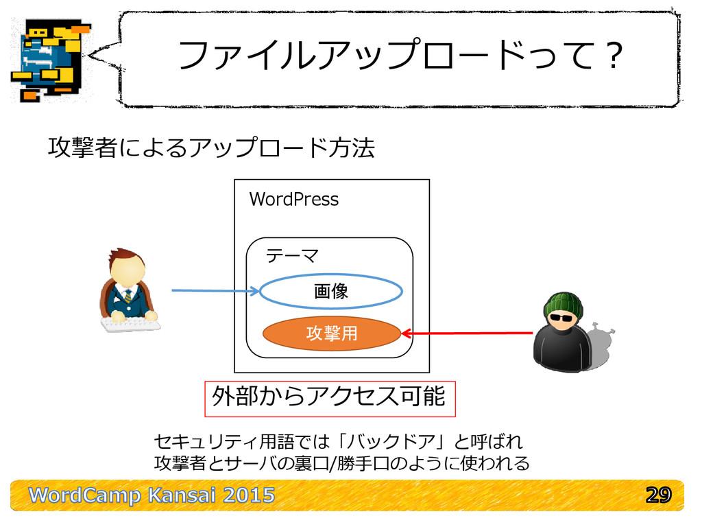ファイルアップロードって? 画像 攻撃用 WordPress テーマ 攻撃者によるアップロード...