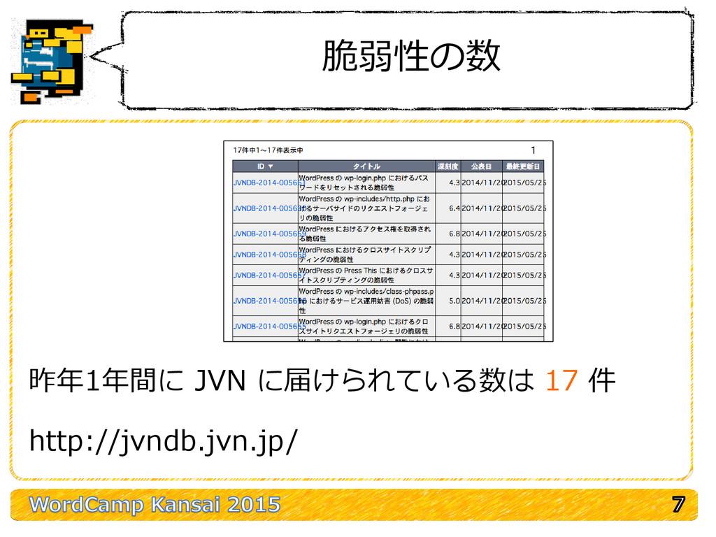 脆弱性の数 昨年1年間に JVN に届けられている数は 17 件 http://jvndb.j...