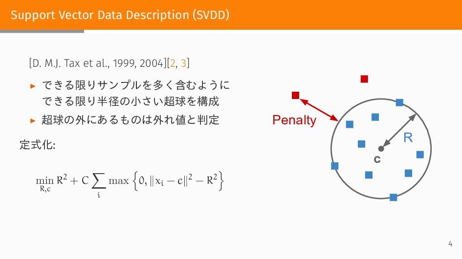 Support Vector Data Description (SVDD) [D. M.J....