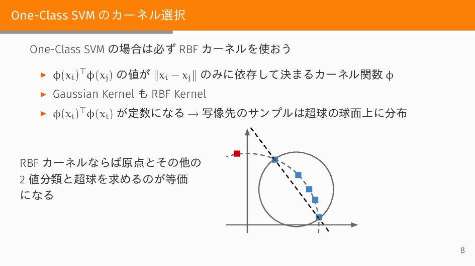 One-Class SVM のカーネル選択 One-Class SVM の場合は必ず RBF ...