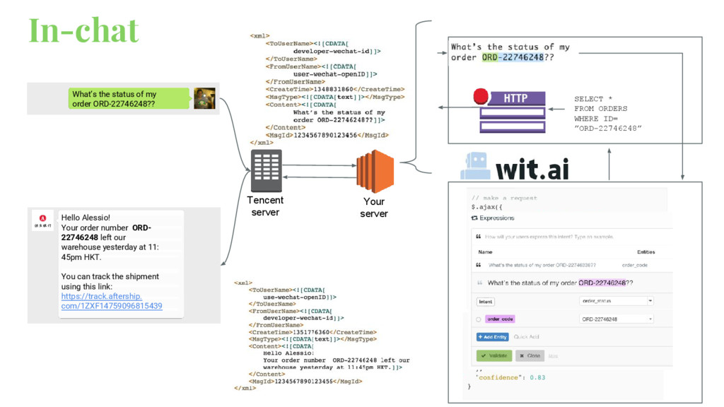 """SELECT * FROM ORDERS WHERE ID= """"ORD-22746248"""" W..."""