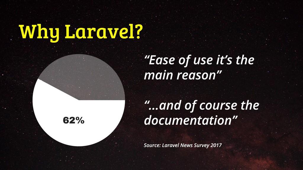 Why Laravel?