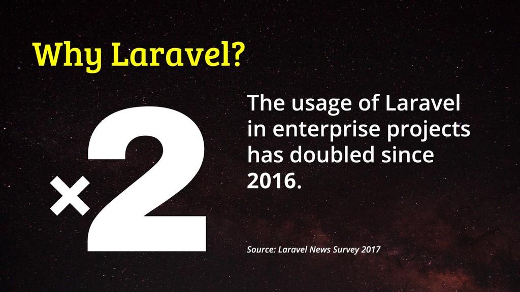 Why Laravel? 2016