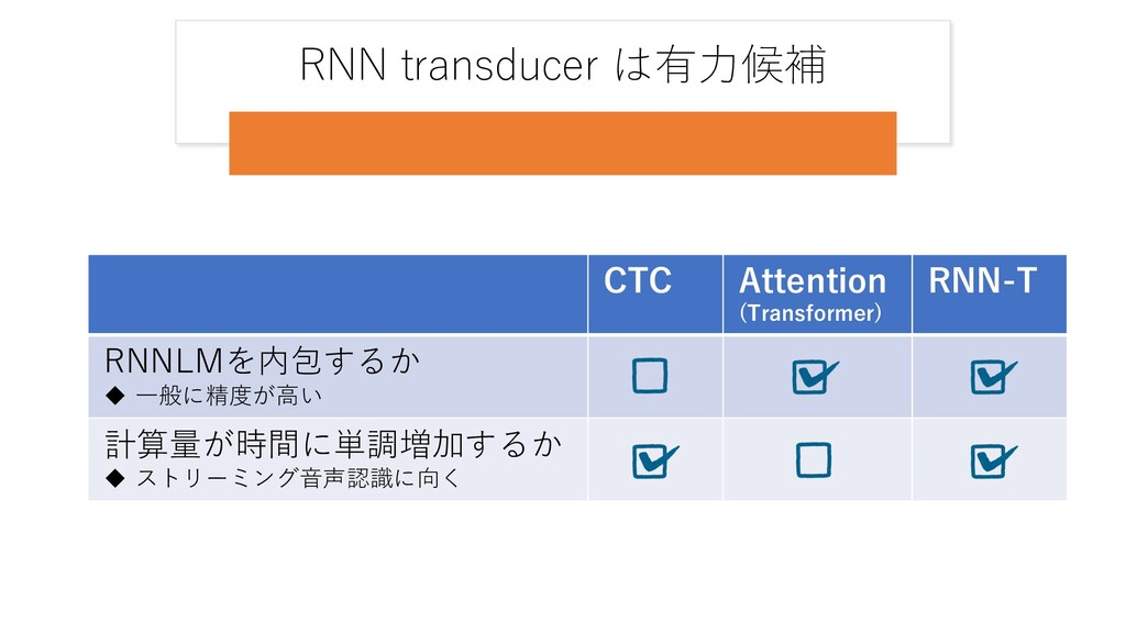RNN transducer は有⼒候補 CTC Attention (Transformer...