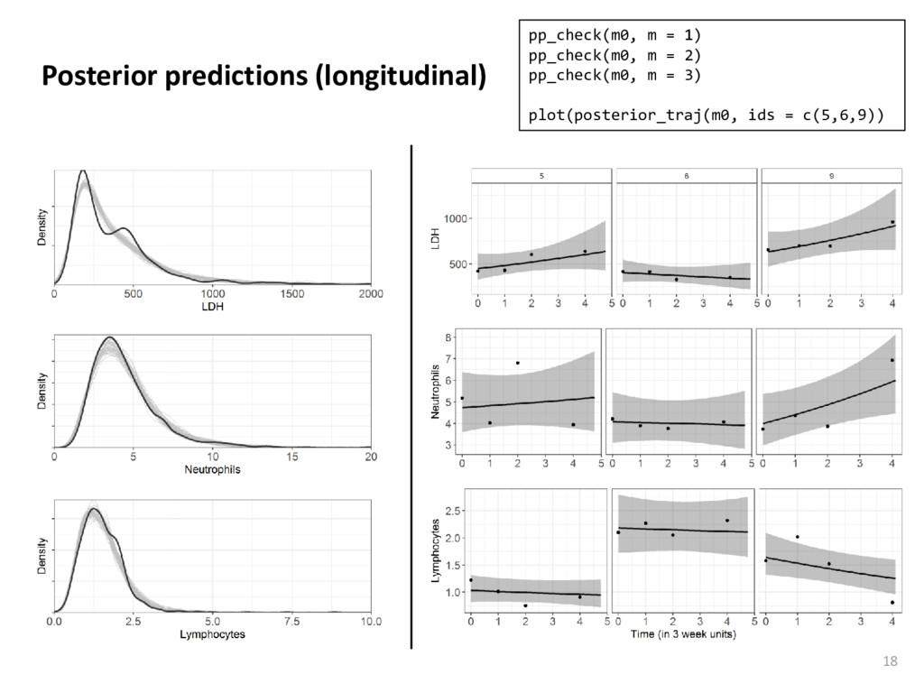 Posterior predictions (longitudinal) 18 pp_chec...