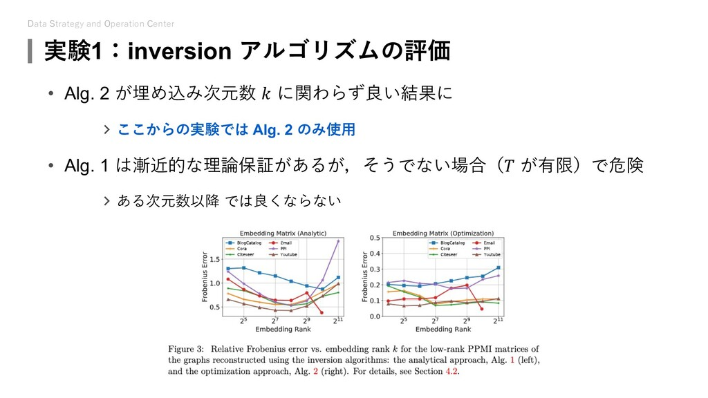 Data Strategy and Operation Center 実験1:inversio...