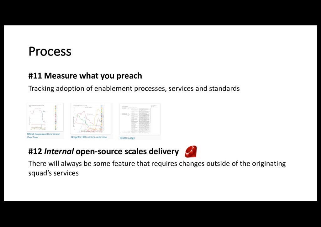 Process #11 Measure what you preach Tracking ad...