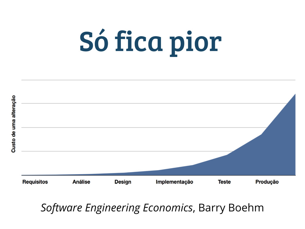 Software Engineering Economics, Barry Boehm Só ...