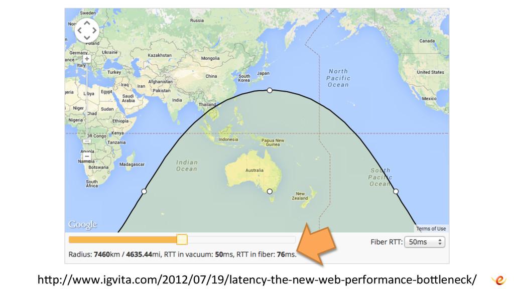 h<p://www.igvita.com/2012/07/19/latency-‐the-...