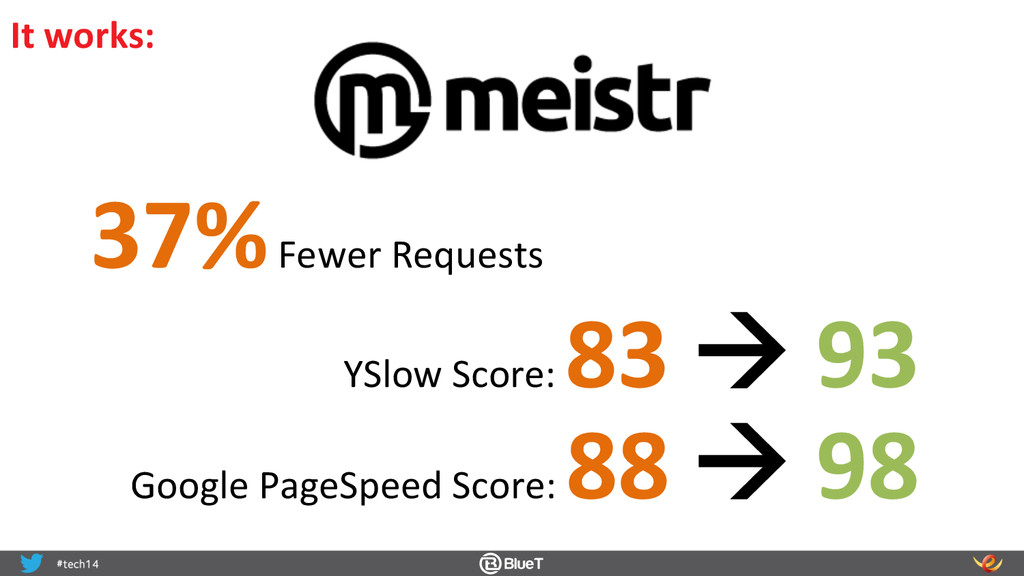 37%	