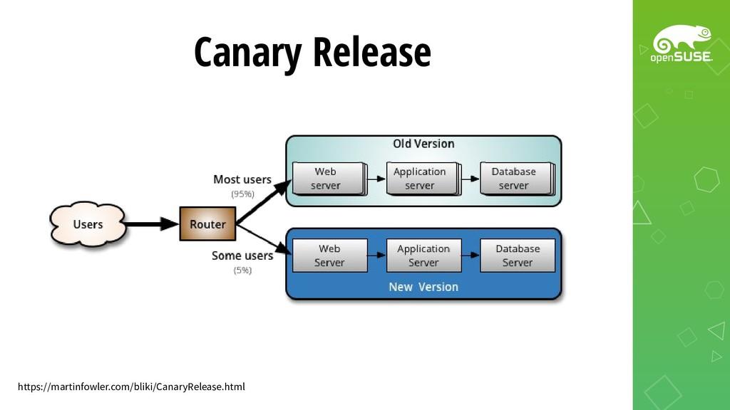 Canary Release https://martinfowler.com/bliki/C...