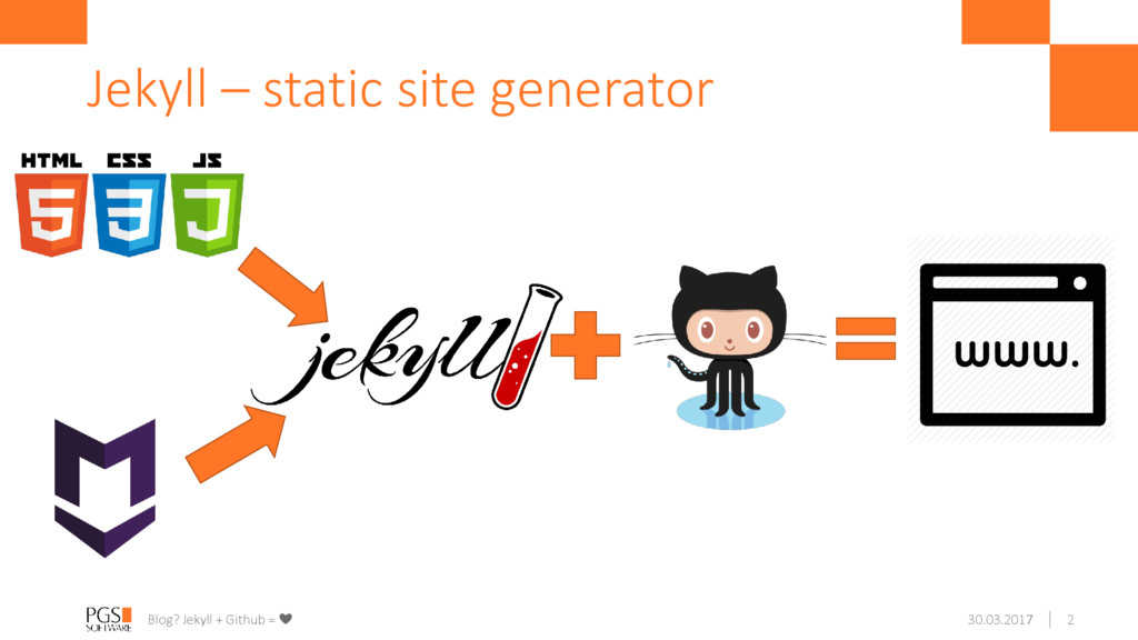 30.03.2017 Jekyll – static site generator Blog?...
