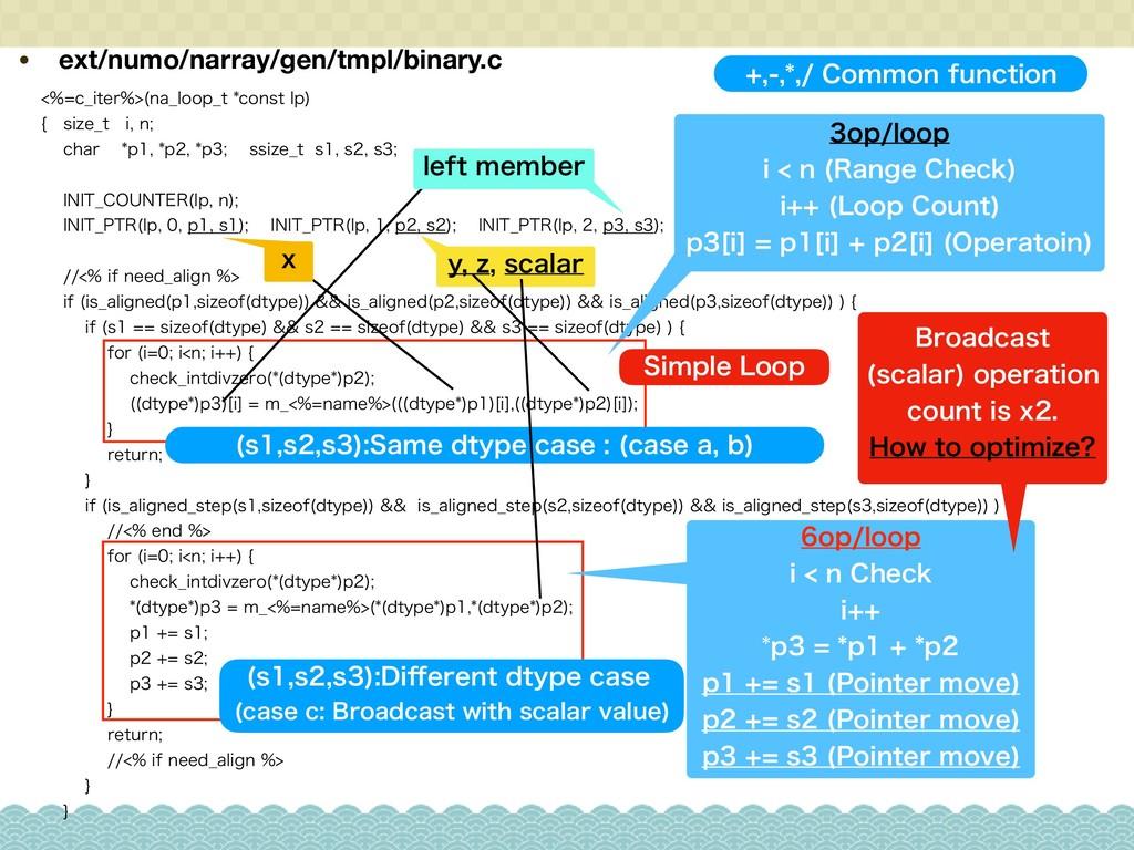 • ext/numo/narray/gen/tmpl/binary.c D@JUFS...