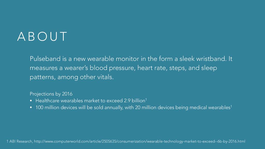 A B O U T Pulseband is a new wearable monitor i...