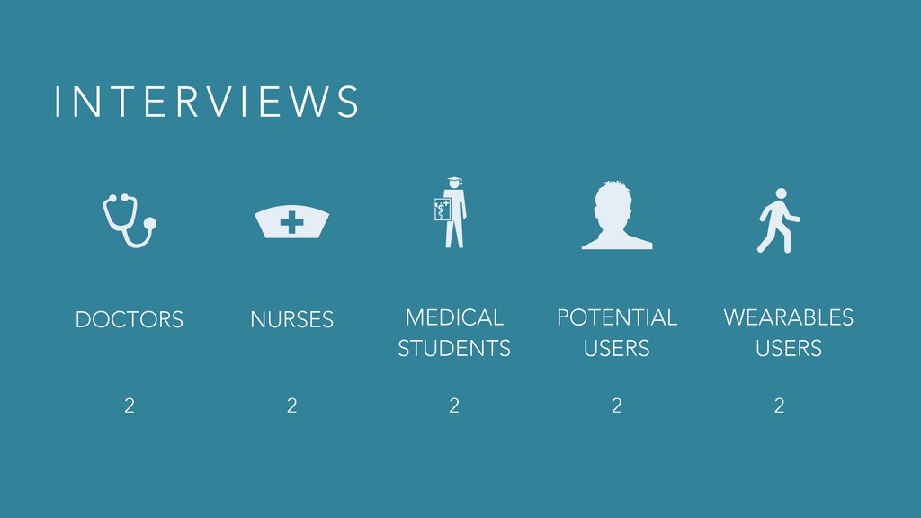 DOCTORS MEDICAL STUDENTS NURSES POTENTIAL USERS...