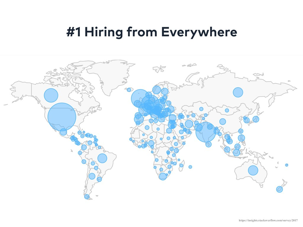#1 Hiring from Everywhere https://insights.stac...