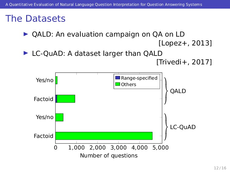 A Quantitative Evaluation of Natural Language Q...